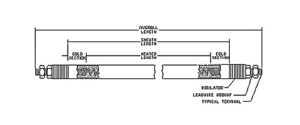 Tubular-Element-Heater-Specification